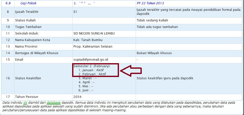 Cek Info Guru Hasil Dari Sync Aplikasi Dapodikdas 2013