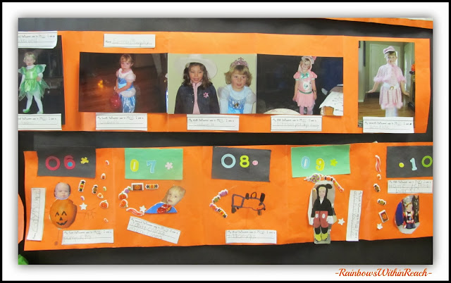 Halloween Costume Timelines in Elementary School via RainbowsWithinReach