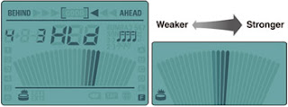 Roland RMP-5 Stroke Balance Check