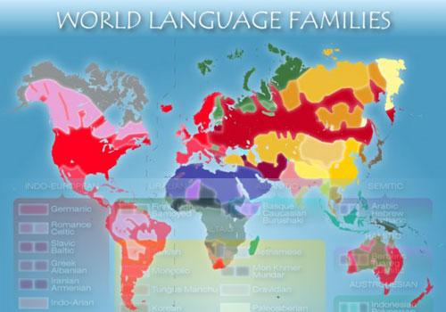 Mapa das principais famílias de línguas