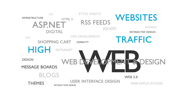 Web Design & Development in Florida