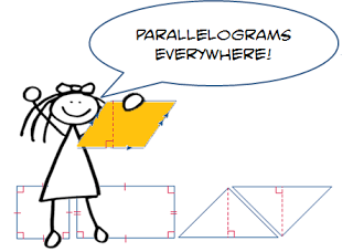 Some Special Parallelograms, CBSE / NCERT Revision Notes