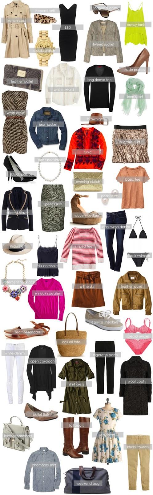 Here & Now : Wardrobe Staples