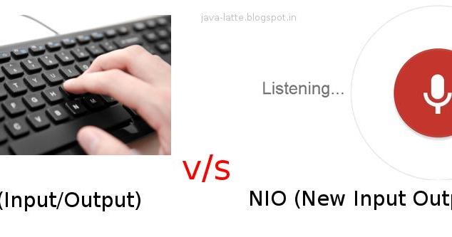Java NIO Channels and Buffers