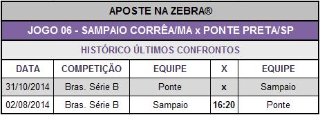 LOTECA 614 - JOGO 06 - SAMPAIO CORRÊA x PONTE PRETA