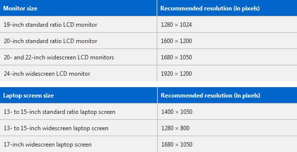 how to know monitor resolution