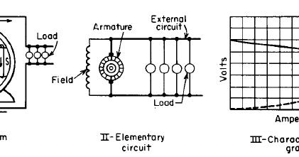 basic aircraft wiring diagram basic image wiring basic electrical distribution basic image about wiring on basic aircraft wiring diagram