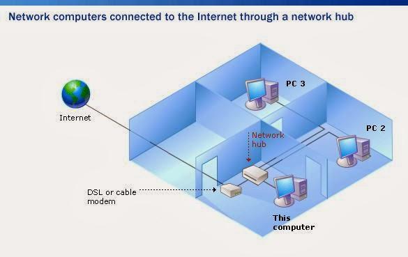 Беспроводная компьютерная сеть своими руками