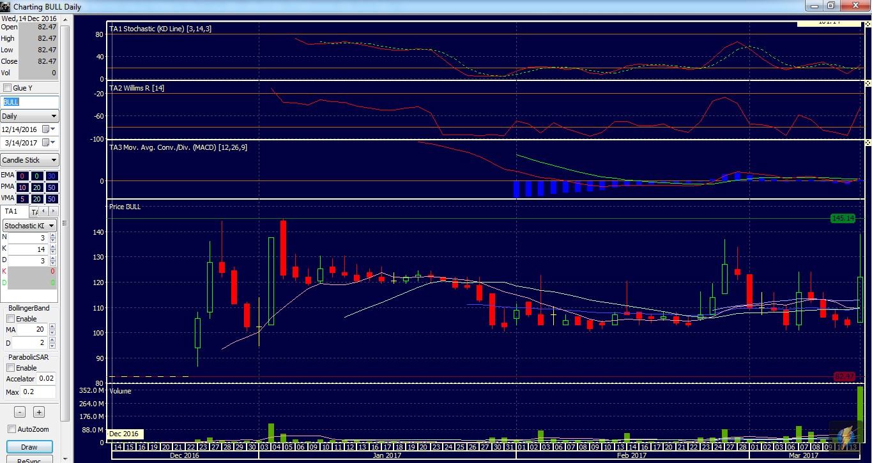 Res Saham : Trading Saham Dibawah 100-200-500 : HIGH RISK ...