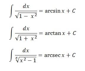 Fungsi Invers Trigonometri untuk Integral Trigonometri