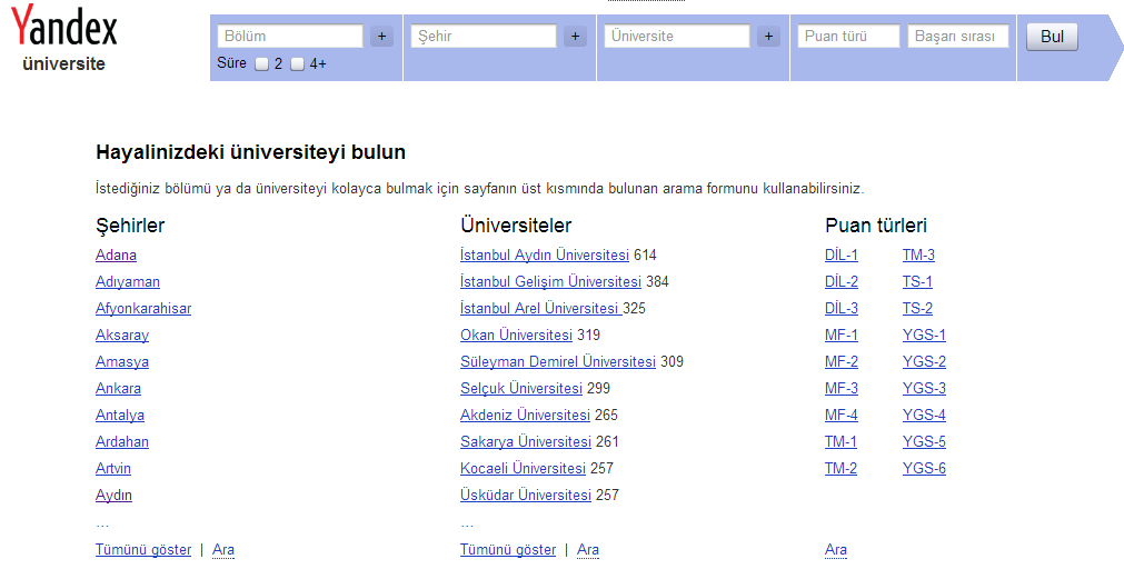 Yandex İle Üniversite Tercihleri