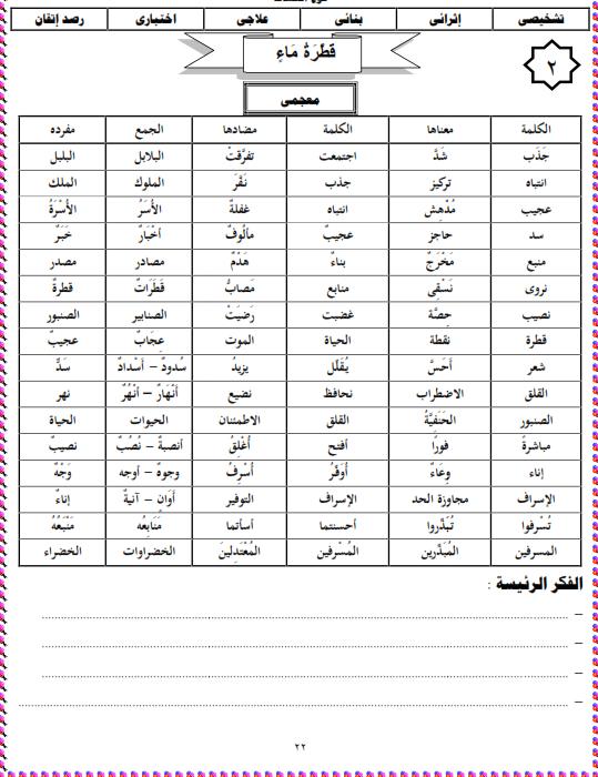 شيتات المجموعة المدرسية لمادة اللغة العربية للصف الثالث الابتدائى على هيئة صور للمشاهدة والتحميل The%2Bsecond%2Bunit%2B3%2Bprime_005