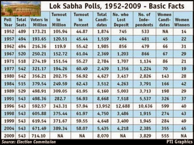 """lok sabha house of the people The government owned and run cable television channel is a televised parliamentary diary of the """"lok sabha"""" (house of people of the indian democracy."""