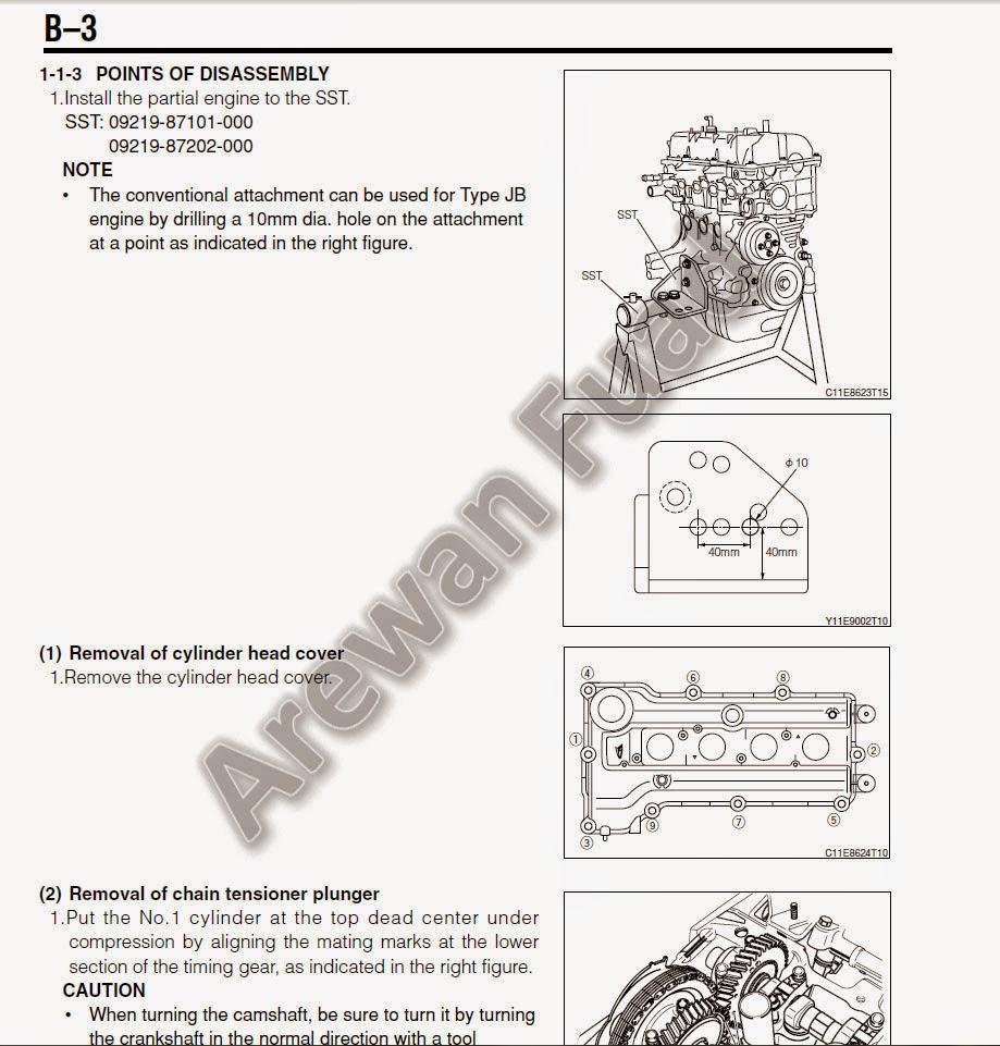 Daihatsu Engine Manual Pdf One Word Quickstart Guide Book Rocky Mira Rh Emailcanvas Com Br Cuore Service