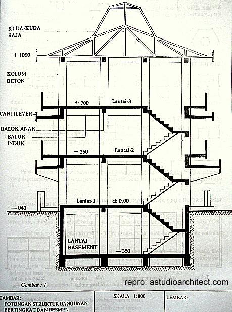 459 x 616 jpeg 206kB, Arctecs09: Sistem Bangunan Tinggi