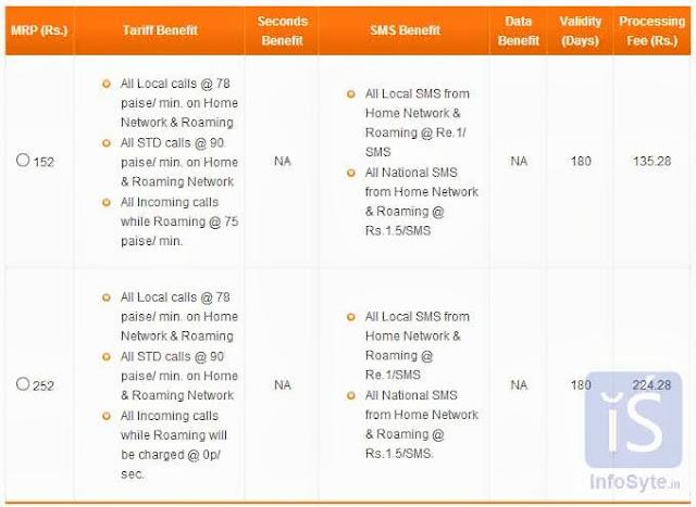 TATA Docomo free roaming packs