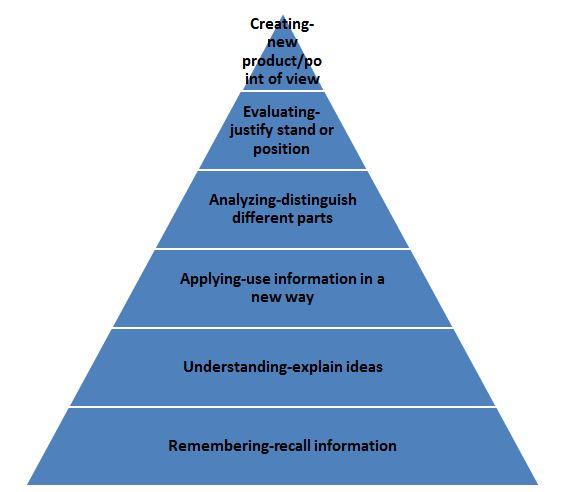 problem solving in management.jpg
