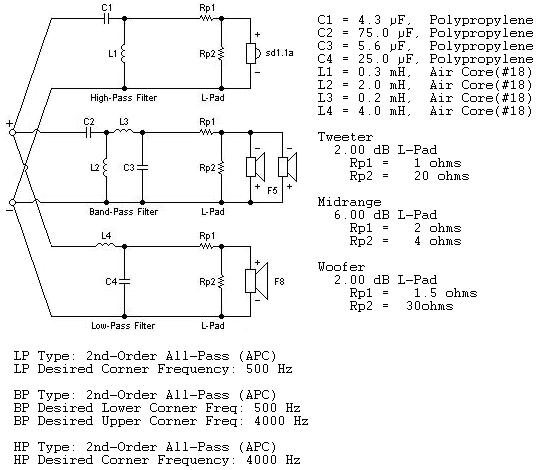 3-way Crossover Speaker Circuit