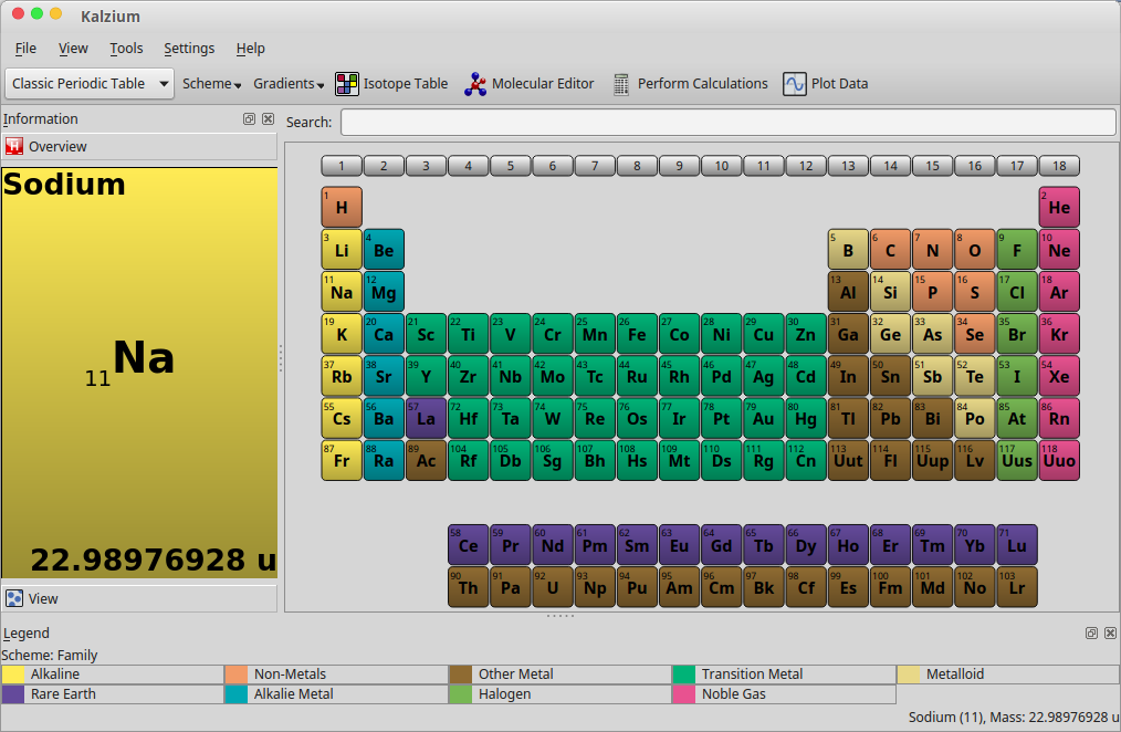 Periodic table of elements software for linux kalzium urtaz Choice Image