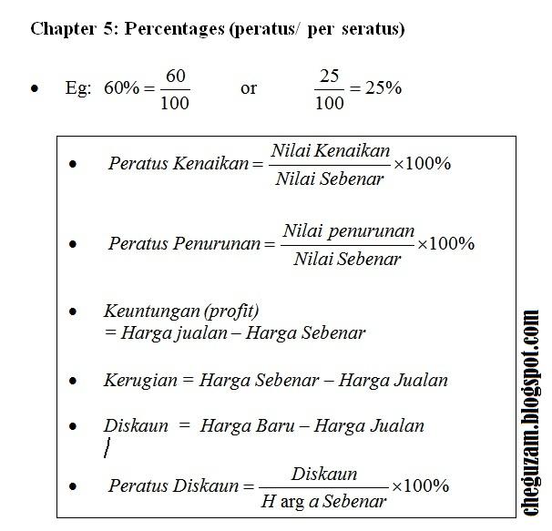 Nota Matematik Tingkatan 1 Bab 5 Peratus Percentage Chegu Zam