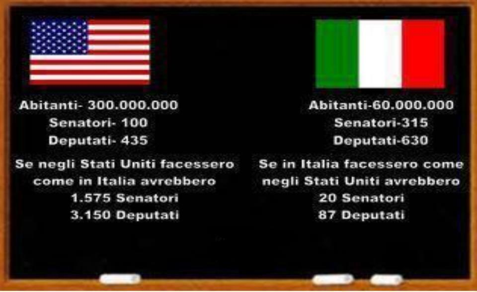 In differenze immagini for Numero senatori e deputati in italia