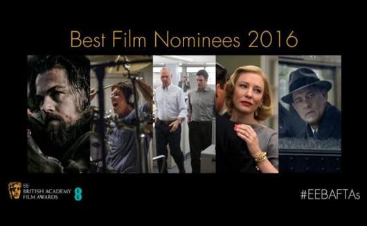 Lista de nominados a los Bafta 2016