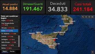 COVID-19 Italia - Monitoraggio 3 Luglio