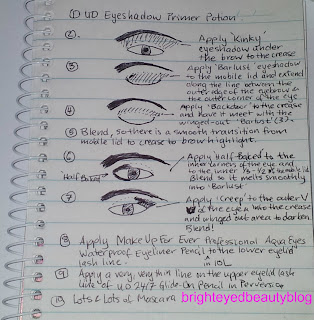 Pictorial Instructions for the Barlust and Half Baked eye look