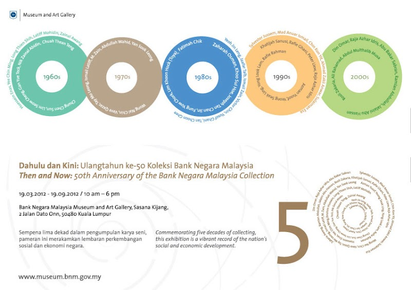 'Then and Now : 50th Anniversary of the Bank Negara Malaysia Collection' Runs