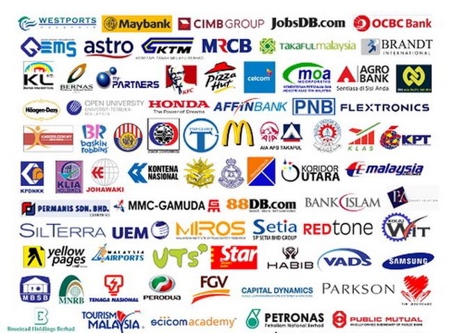 Senarai broker forex malaysia