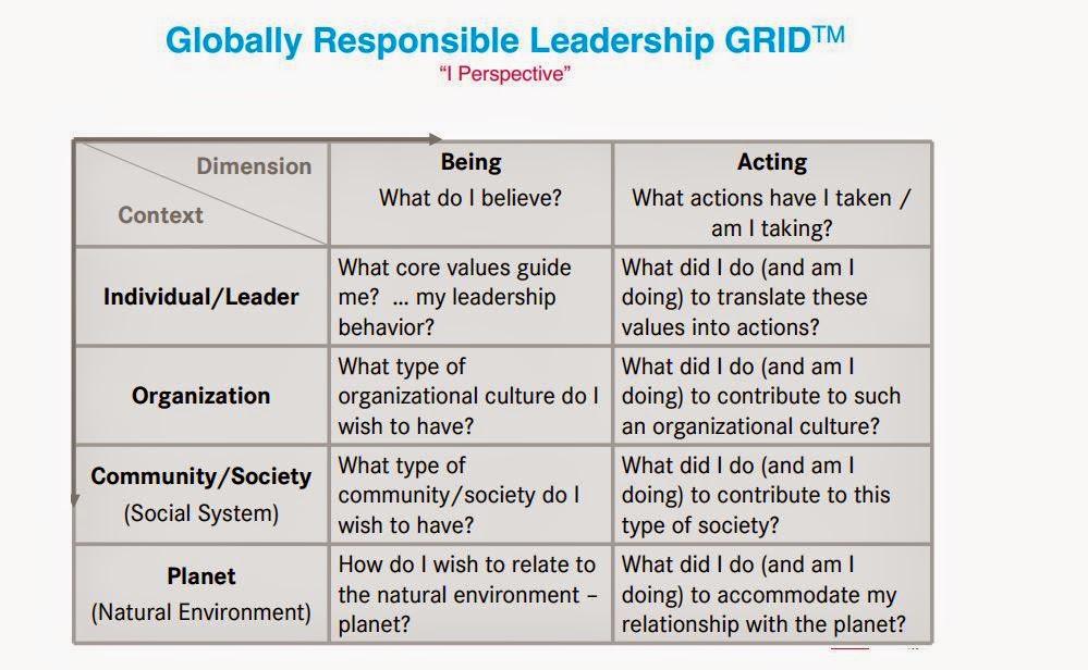 leadership grid