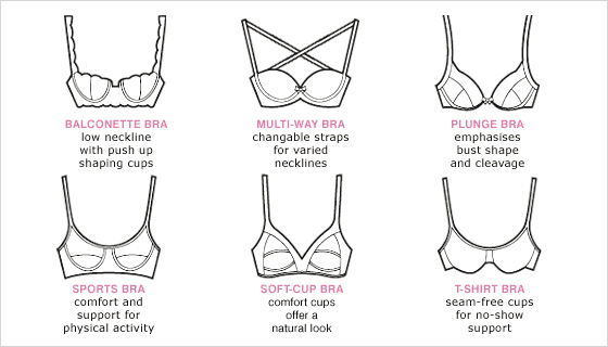 Underwear the secret of every woman types of bra for What does balconette mean