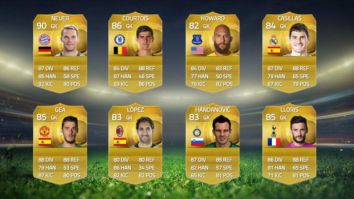 Los mejores porteros de FIFA 15 Ultimate Team, Best goalkeepers FUT 15