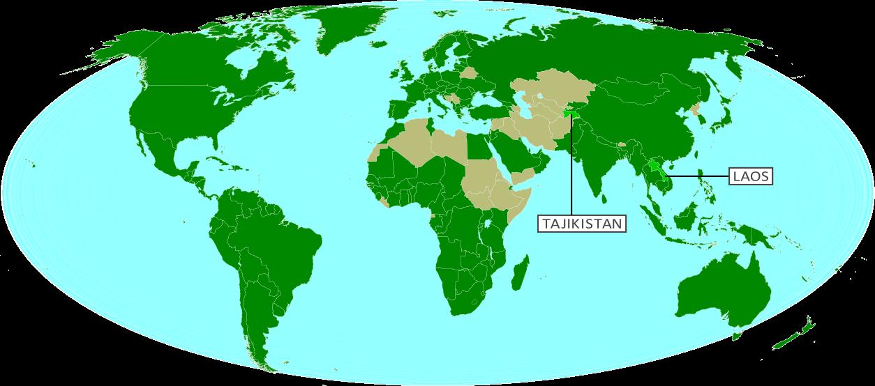 International Flag Borders