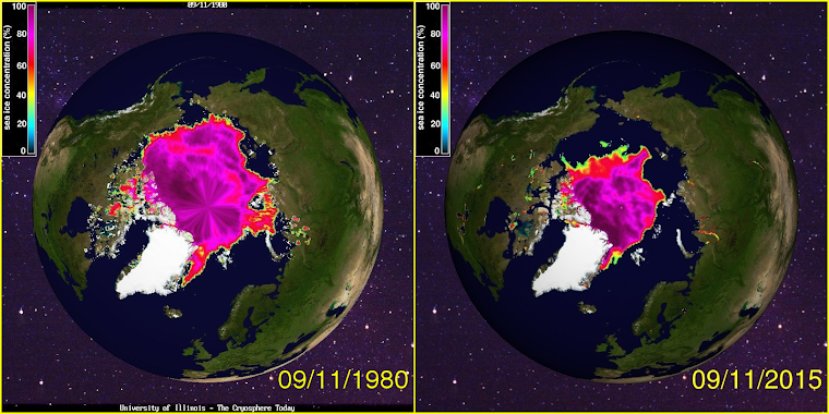 2015 Compare Arctic Sea Ice