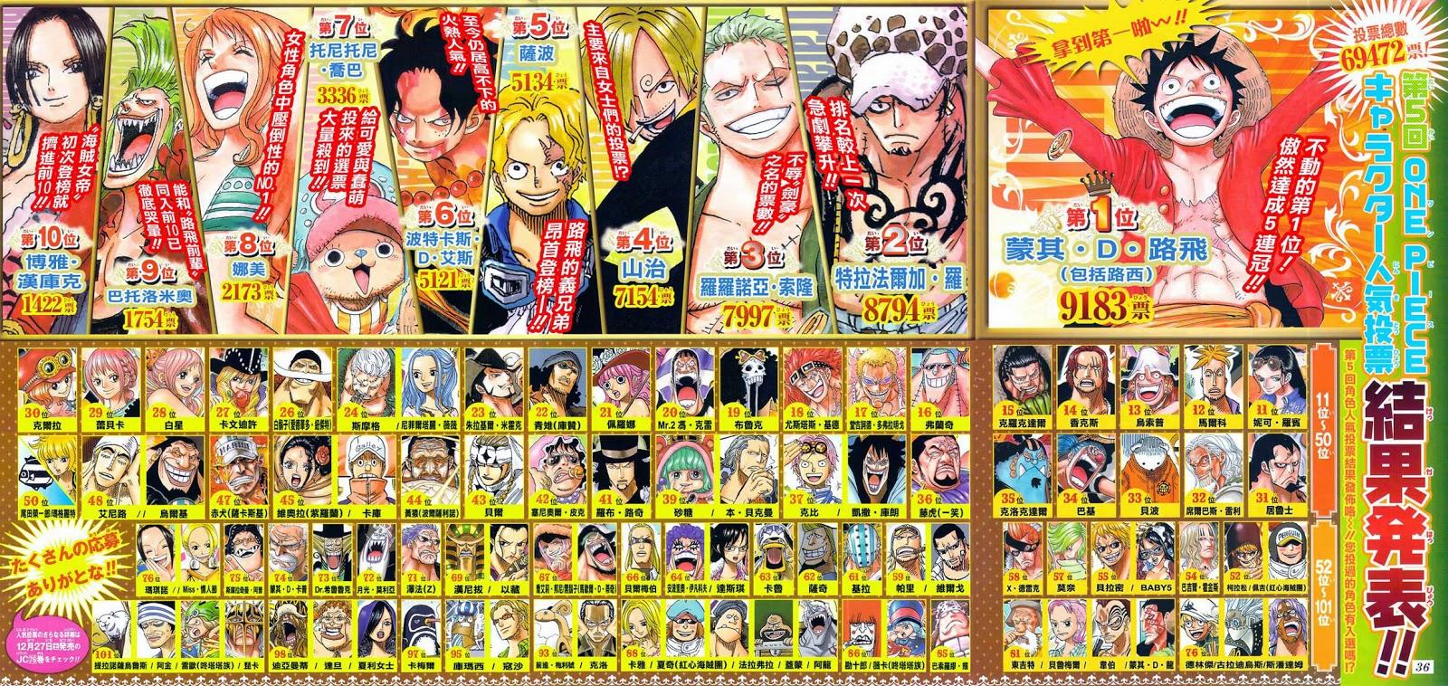 Flood One Piece  - Page 39 Classement%2BOne%2BPiece