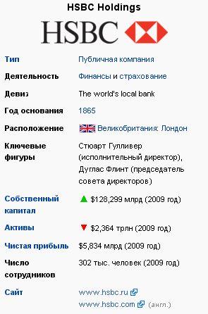 Банковский трейдинг
