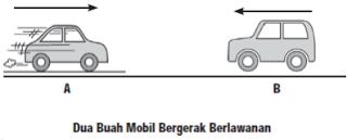 Kota A dan kota B terpisahkan sejauh 200 km. Sebuah mobil A berangkat dari kota A ke kota B dengan kecepatan 40 km/jam. Pada waktu yang sama, sebuah mobil B berangkat dari kota B ke kota A dengan kecepatan 60 km/jam. Kapan keduanya akan berpapasan?