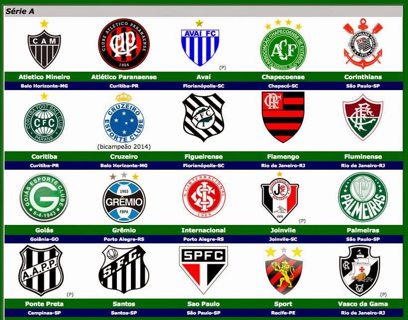 CLUBES DA SERIE A 2015