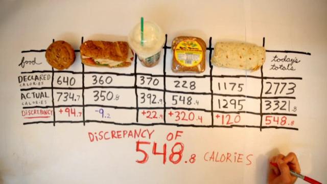 perdere tre chili in una settimana