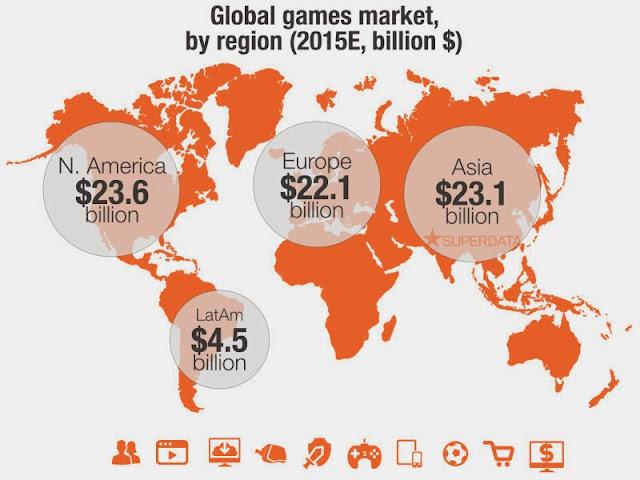 2017 global games market report pdf