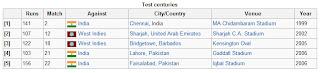 shahid-afridi-records