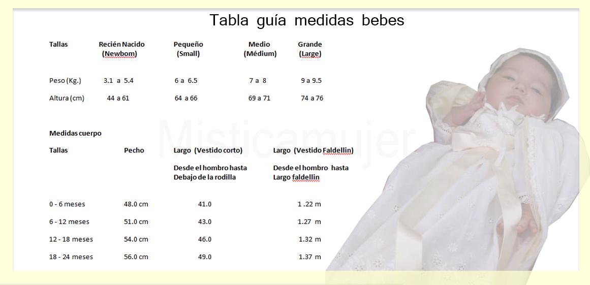 Tabla guía medidas de costura ropa de bebé ~ A coser Patrones y mas