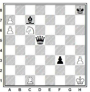 Dama aprisionada en el final de ajedrez