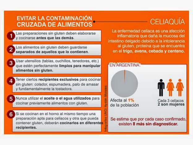 Tarragona sin gluten enero 2013 - Alimentos sin gluten para celiacos ...