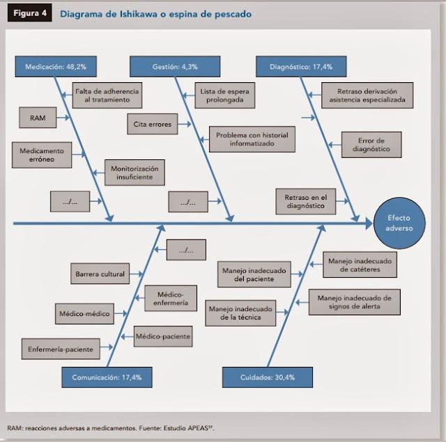 http://www.seguridaddelpaciente.es/contenidos/castellano/2008/APEAS.pdf