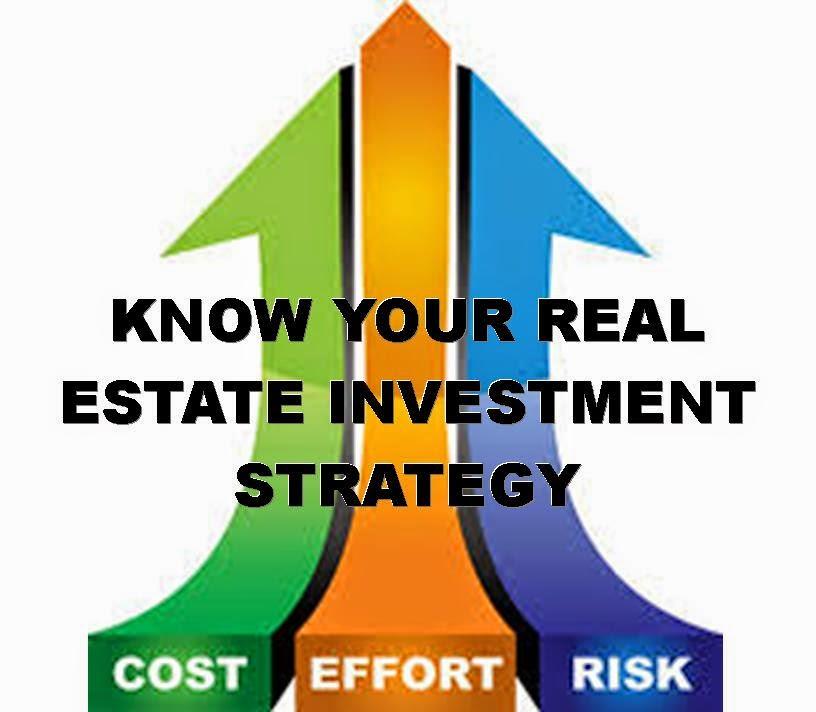 investment real estate strategi