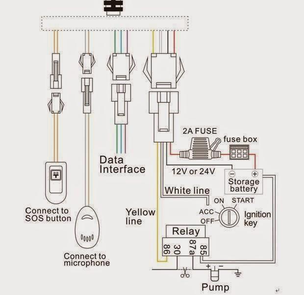 jogjatracker  wiring kabel gps tracker concox gt06n