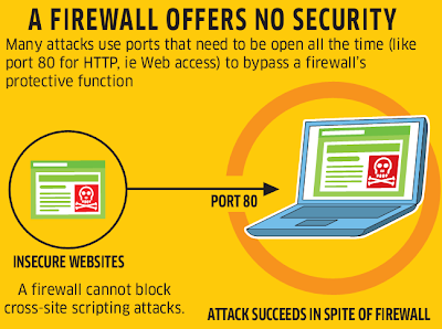 Attackers can still attack through most command HTTP port: Intelligent Computing