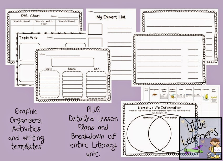 graphic organizer chew and atin Graphic organizers a graphic organizer is an instructional tool used to illustrate a student or class's prior knowledge about a topic graphic organizer chew and atin.